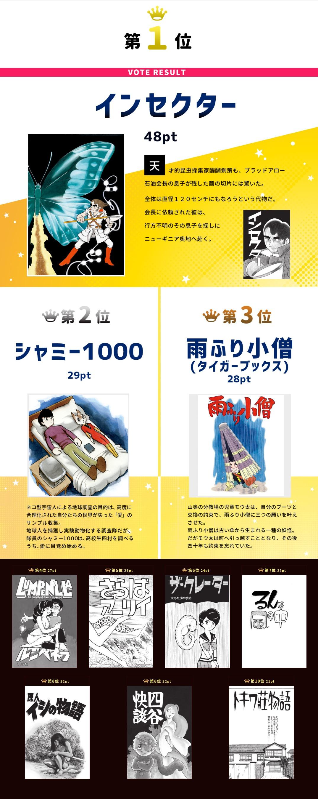 短編_ranking